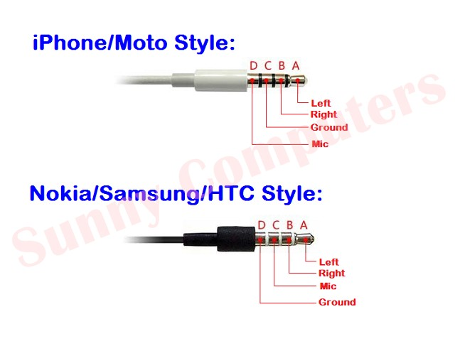4 Pole Trrs 3 5mm Male To Male Cable