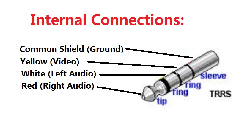 pic1_Connection aux male 3 5mm to 3 rca av audio video male converter cable tv 3.5 mm to rca wiring diagram at aneh.co
